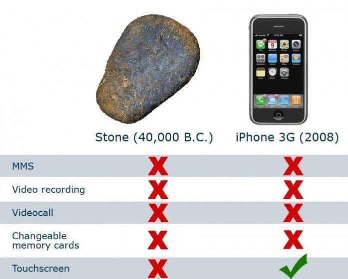 Klicke auf die Grafik für eine größere Ansicht  Name:iphone.jpg Hits:77626 Größe:43,6 KB ID:64698