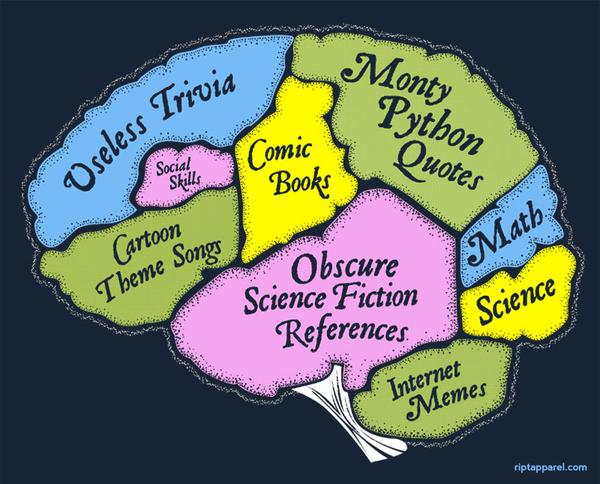 Klicke auf die Grafik für eine größere Ansicht  Name:the-nerd-brain.jpg Hits:691 Größe:210,7 KB ID:65495